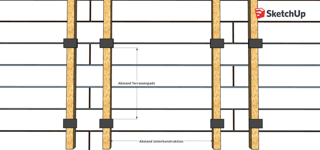 Abstand Unterkonstruktion